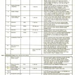 ZD50 ZD100 Maintenance Manual P12